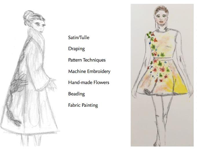 HITIture-textile-fabric-technique